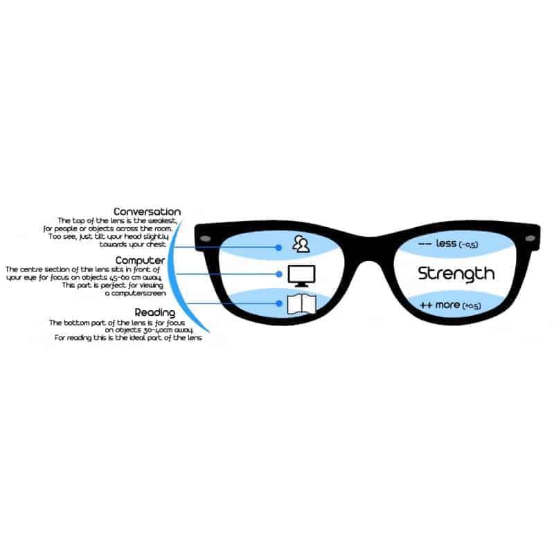 Computerbril TAB013