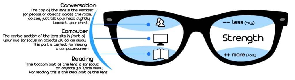 Computerbril Ilja YAD214